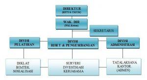 profil lembaga kajian indonesia